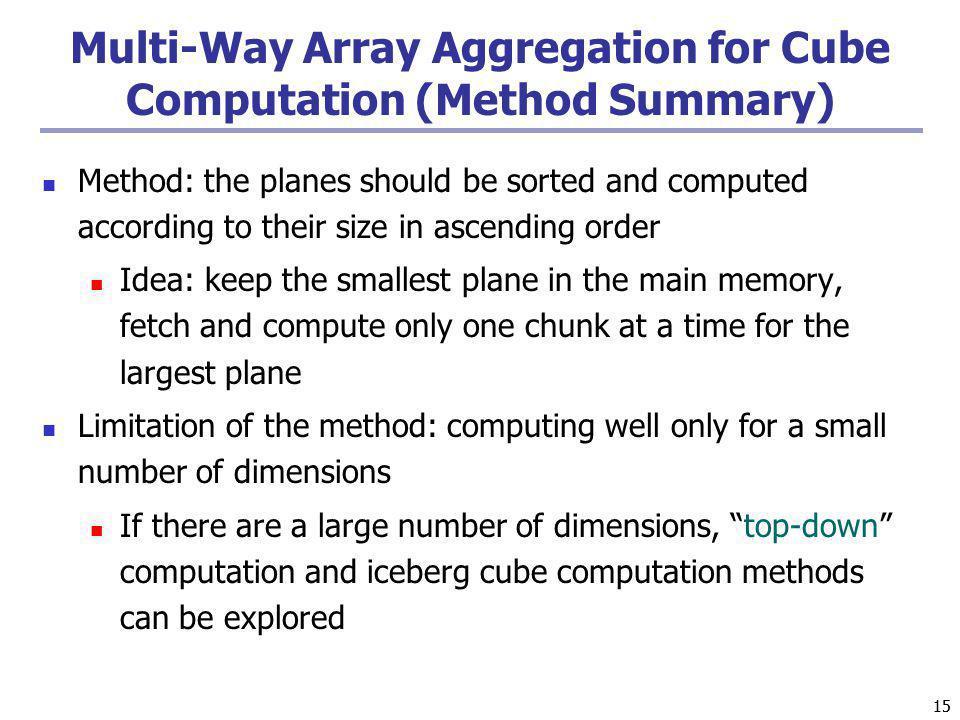 Multi-Way Array Aggregation for Cube Computation (Method Summary)