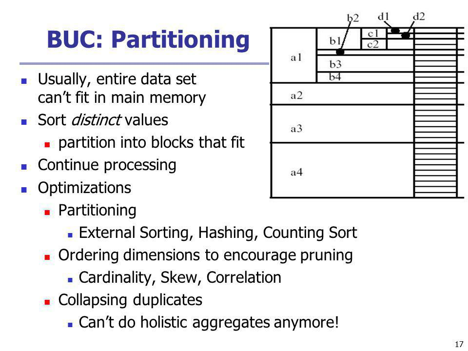 BUC: Partitioning Usually, entire data set can't fit in main memory