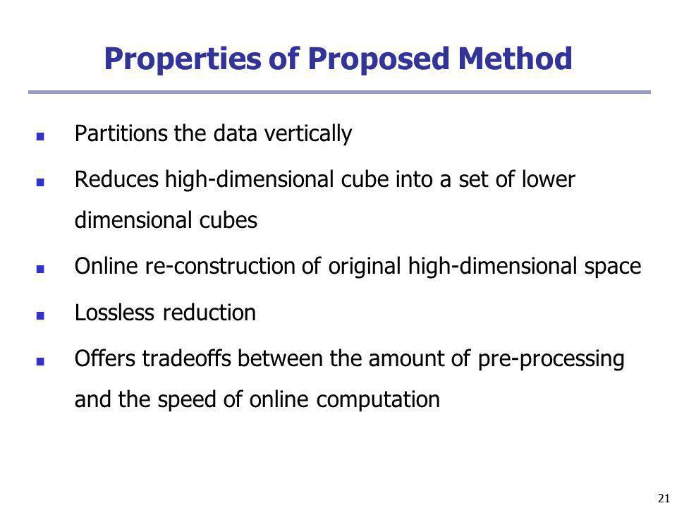 Properties of Proposed Method