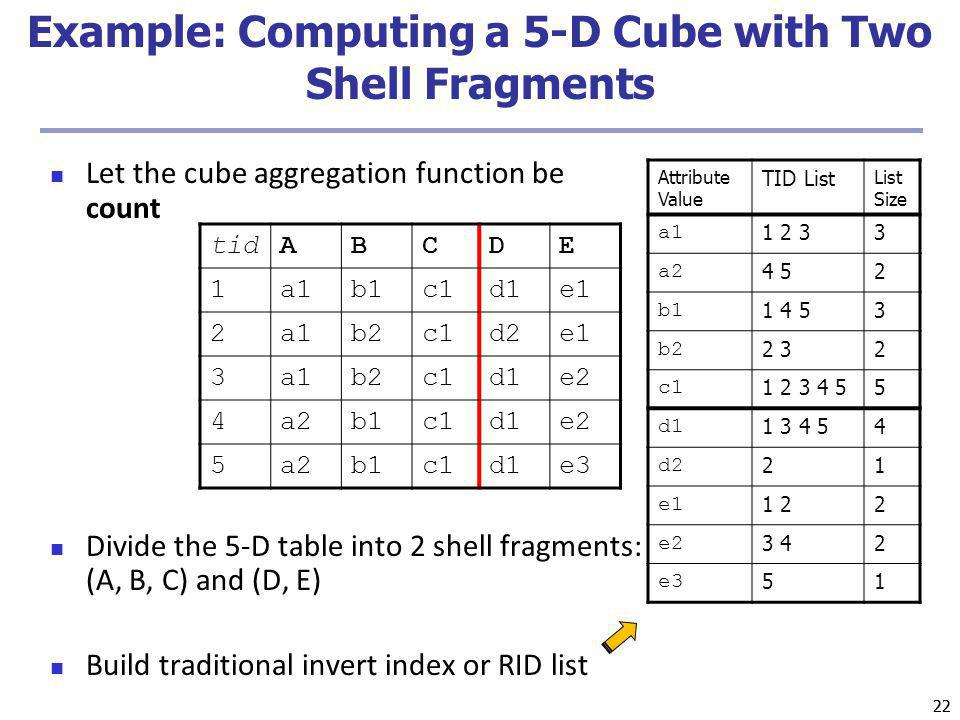 Example: Computing a 5-D Cube with Two Shell Fragments