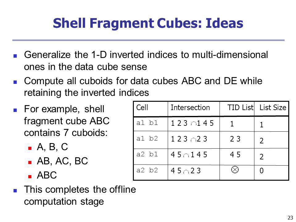 Shell Fragment Cubes: Ideas