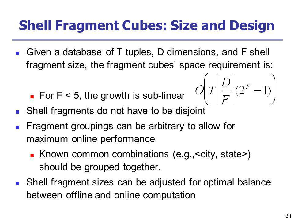 Shell Fragment Cubes: Size and Design