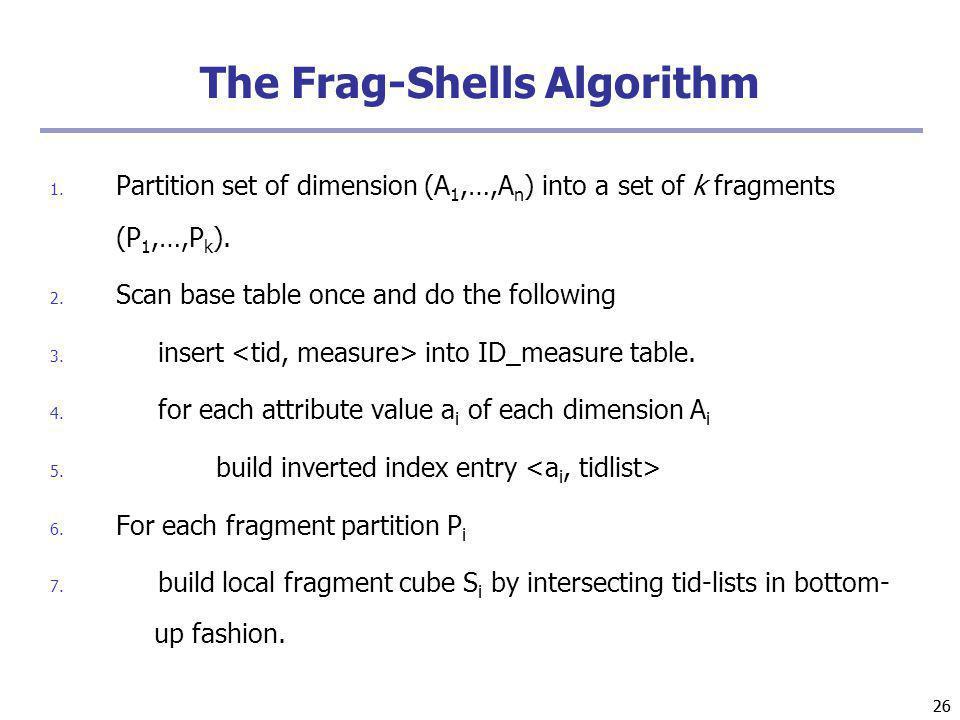 The Frag-Shells Algorithm