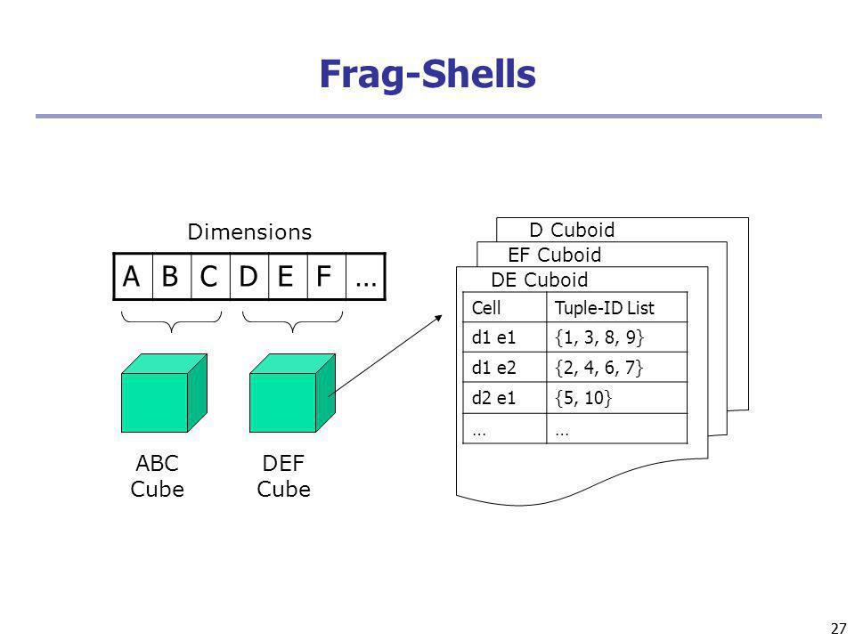 Frag-Shells A B C D E F … Dimensions ABC Cube DEF Cube D Cuboid