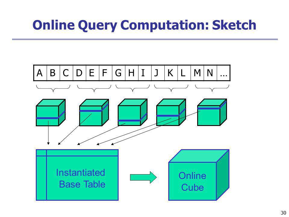Online Query Computation: Sketch