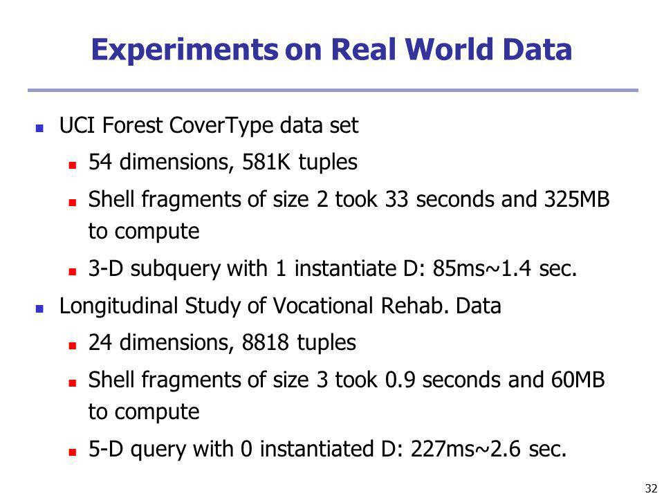 Experiments on Real World Data