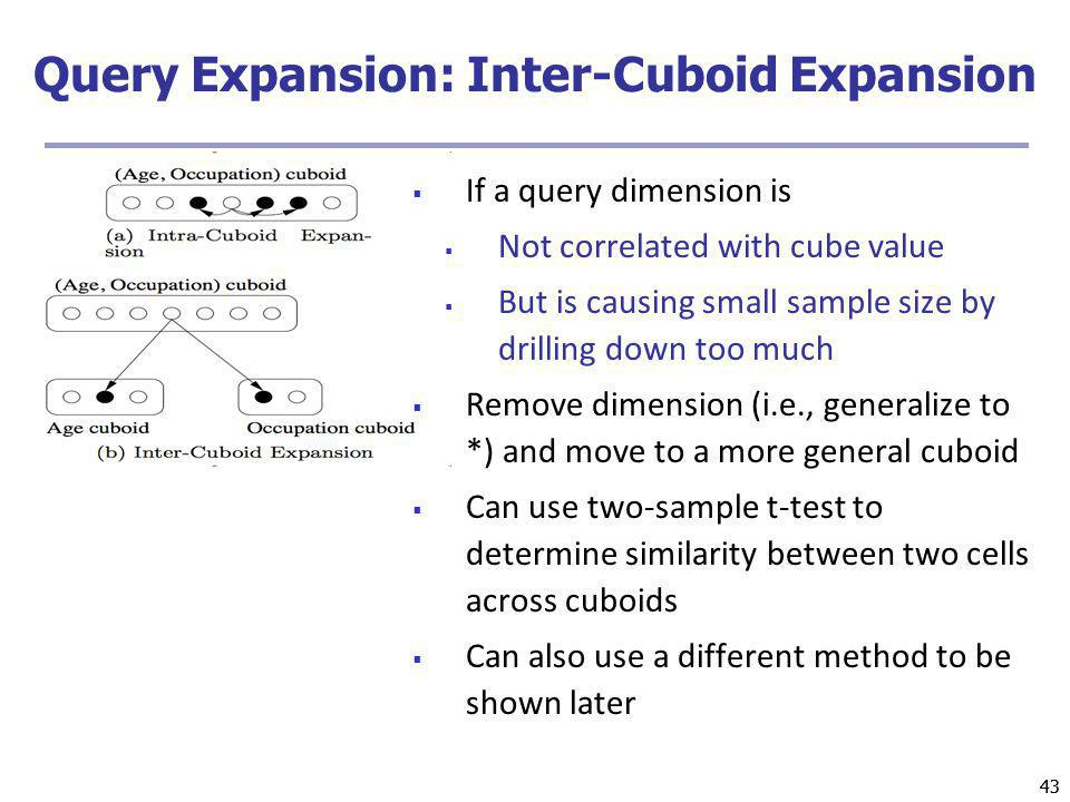Query Expansion: Inter-Cuboid Expansion