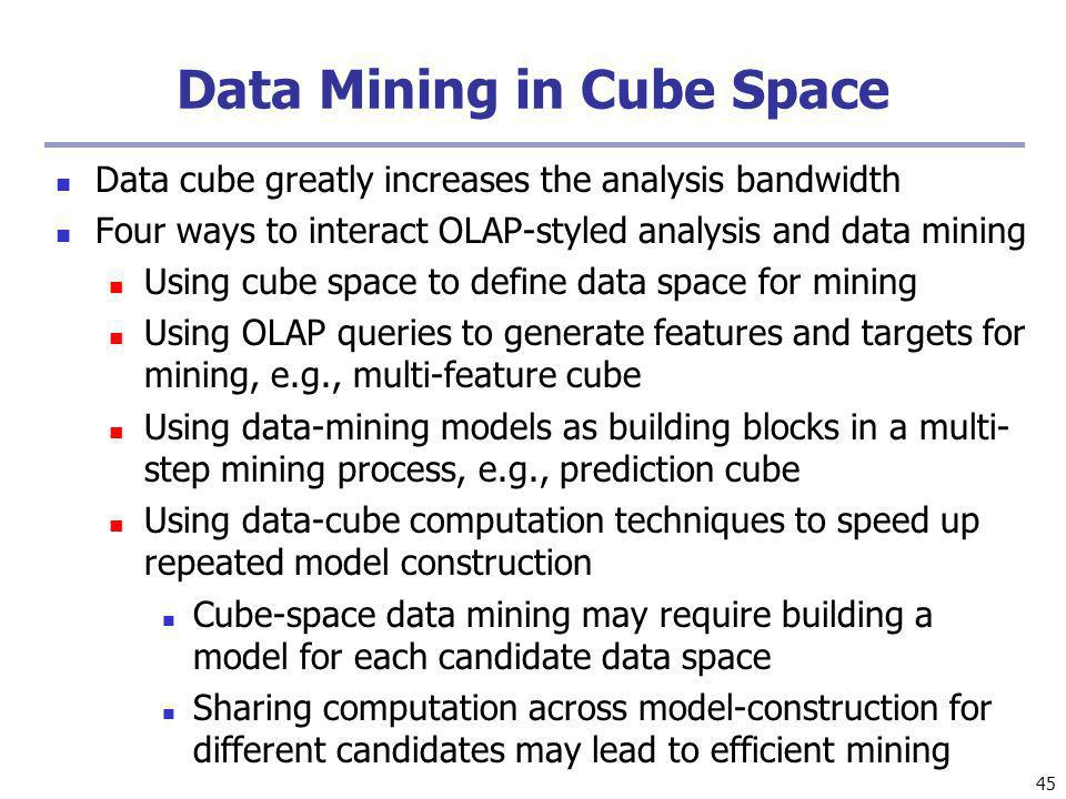 Data Mining in Cube Space