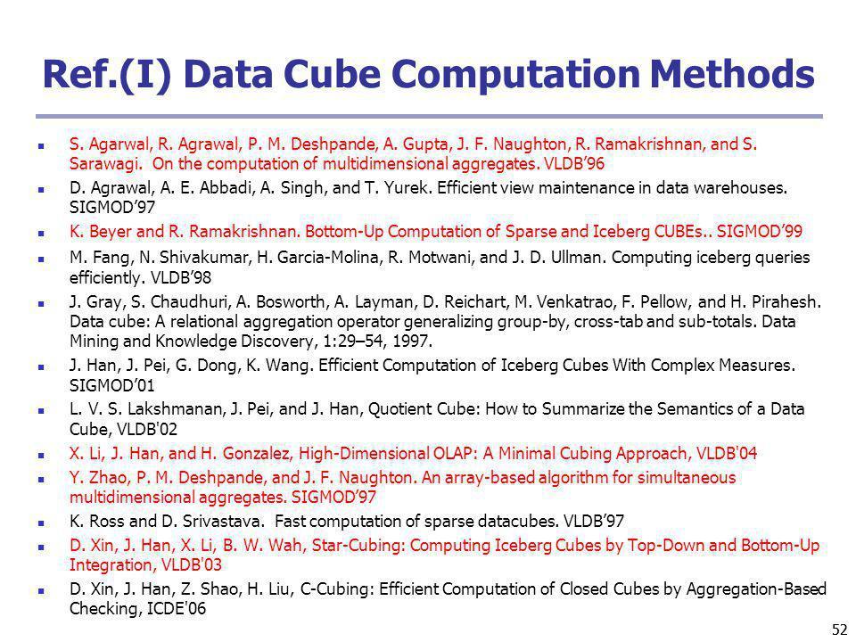 Ref.(I) Data Cube Computation Methods