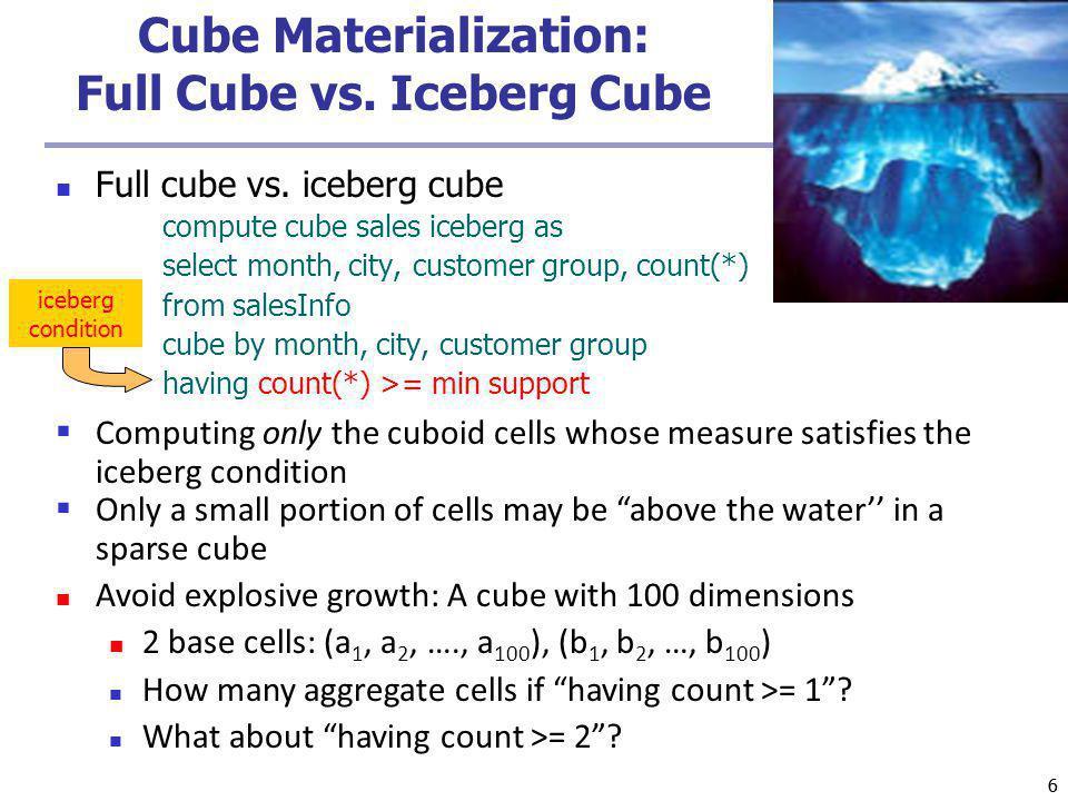 Cube Materialization: Full Cube vs. Iceberg Cube