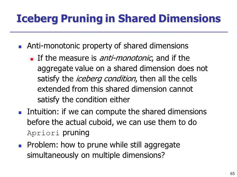 Iceberg Pruning in Shared Dimensions