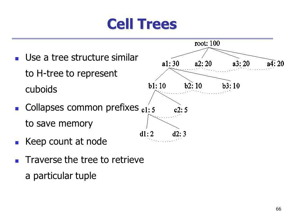 Cell Trees Use a tree structure similar to H-tree to represent cuboids