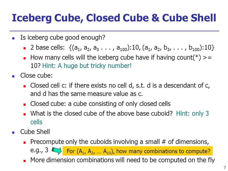 Iceberg Cube, Closed Cube & Cube Shell