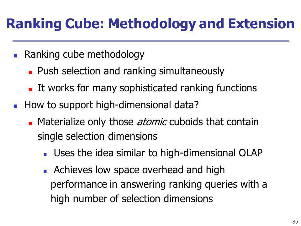 Ranking Cube: Methodology and Extension
