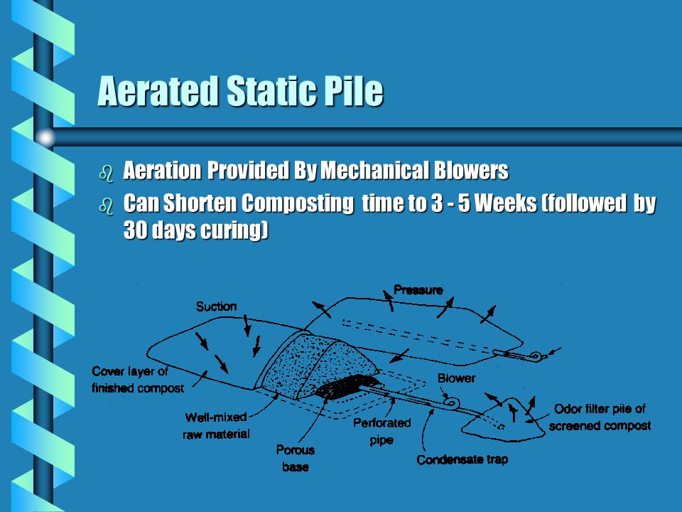 Aerated Static Pile Aeration Provided By Mechanical Blowers