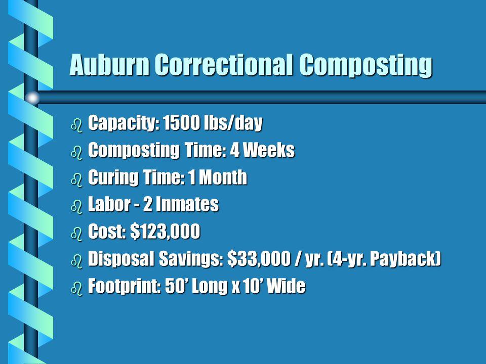 Auburn Correctional Composting