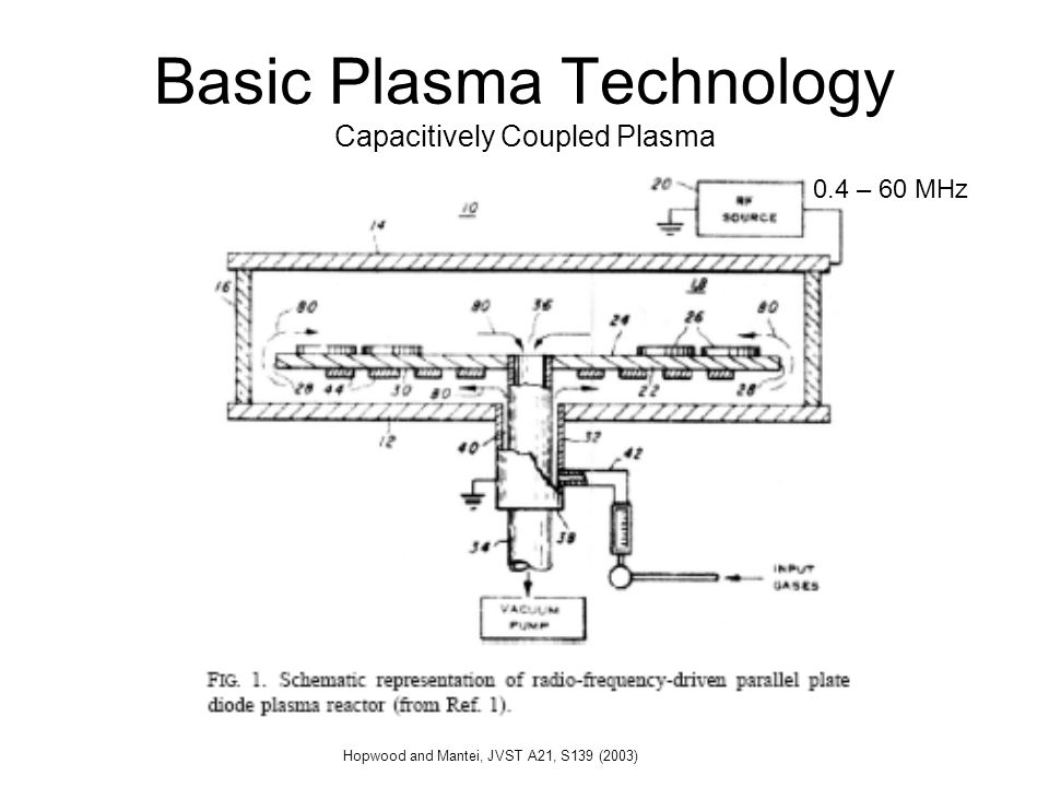 Basic Plasma Technology Capacitively Coupled Plasma