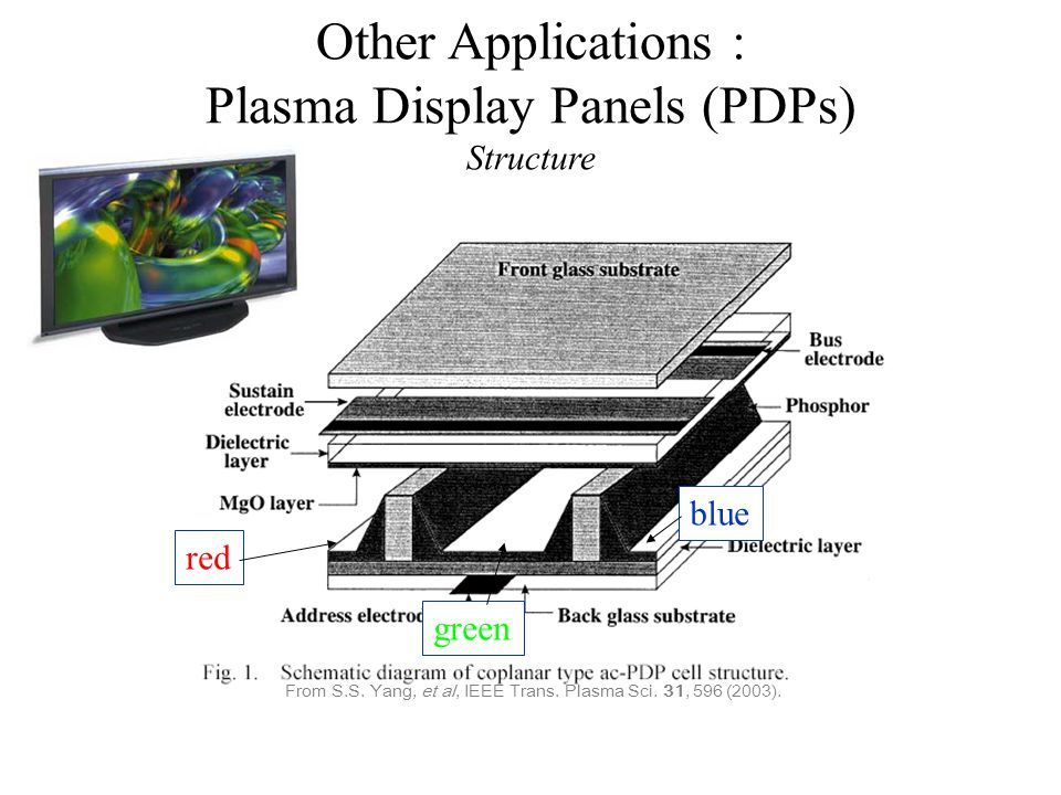 Plasma Display Panels (PDPs)