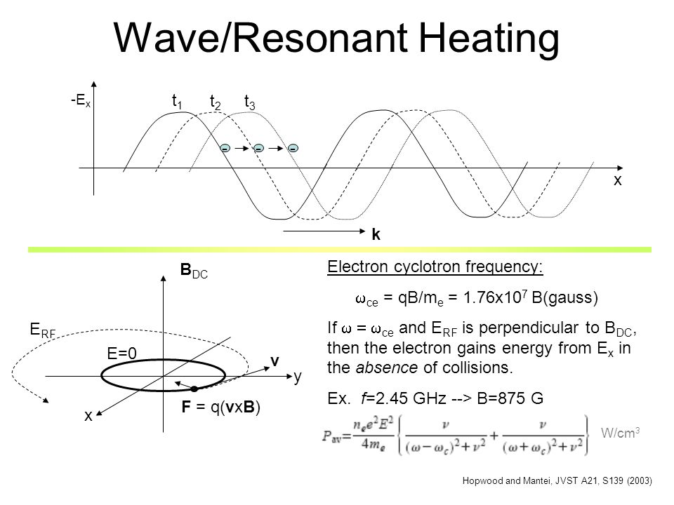 Wave/Resonant Heating