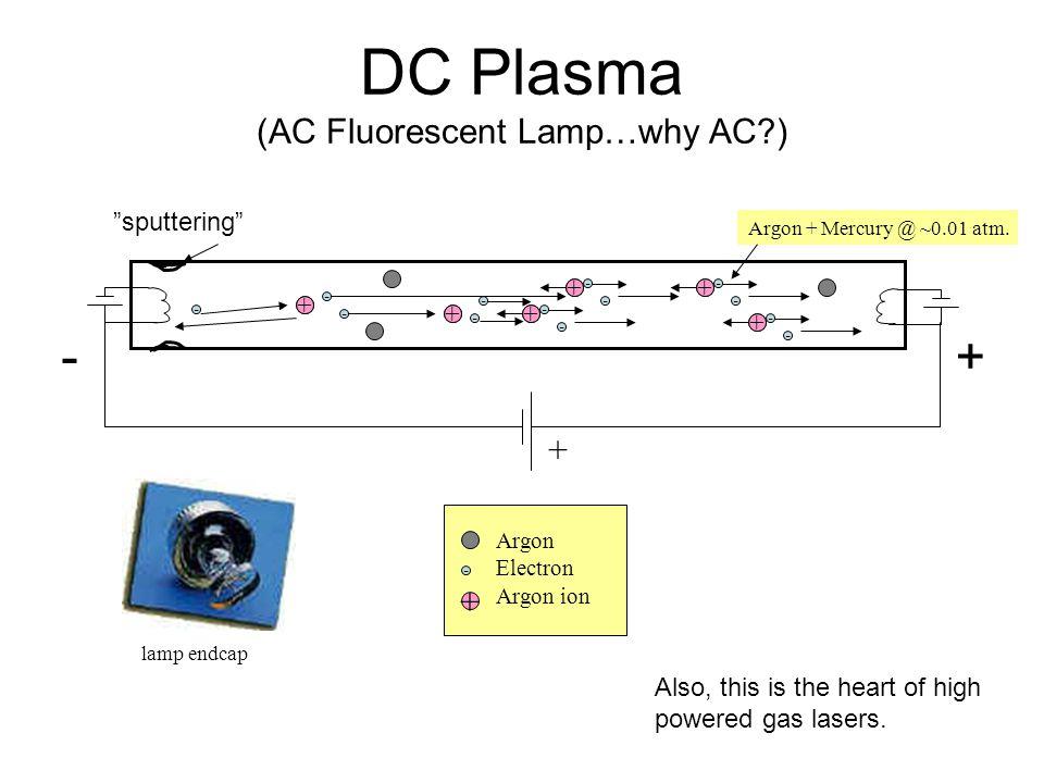 DC Plasma (AC Fluorescent Lamp…why AC )