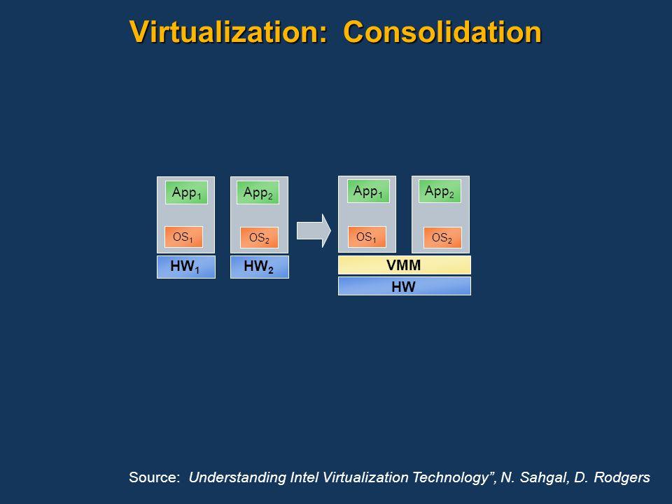 Virtualization: Consolidation
