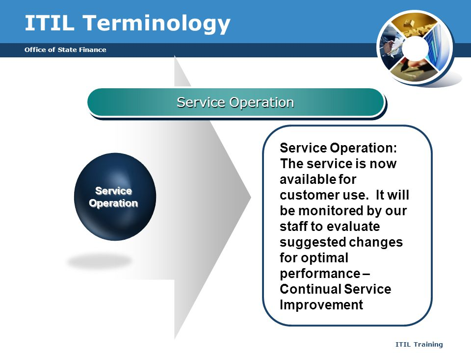 ITIL Terminology Service Operation
