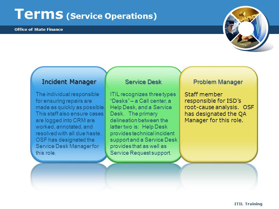 Terms (Service Operations)