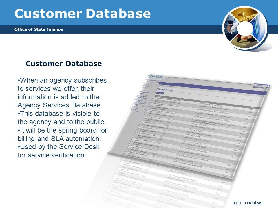 Customer Database Customer Database