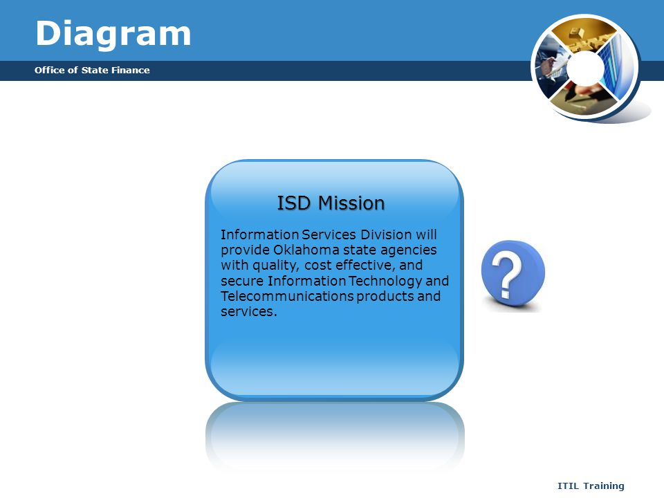 Diagram Office of State Finance. ISD Mission.
