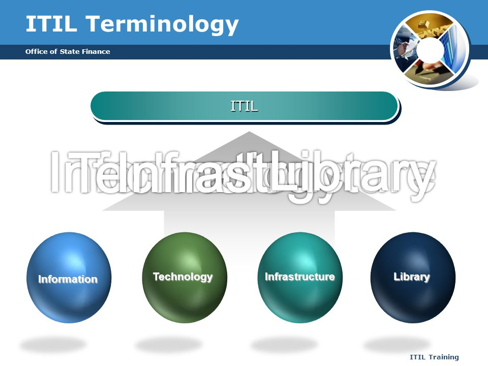 Information Library Technology Infrastructure ITIL Terminology ITIL