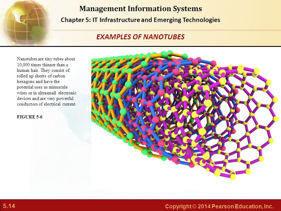 EXAMPLES OF NANOTUBES