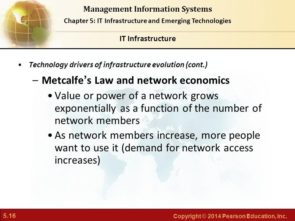 Metcalfe's Law and network economics