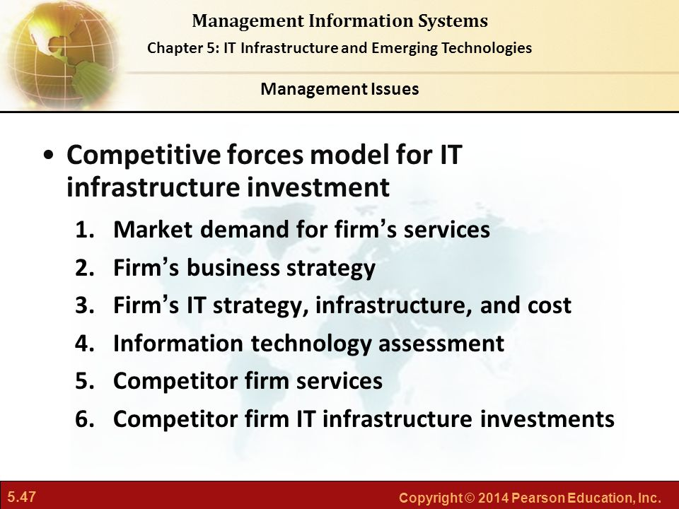 Competitive forces model for IT infrastructure investment