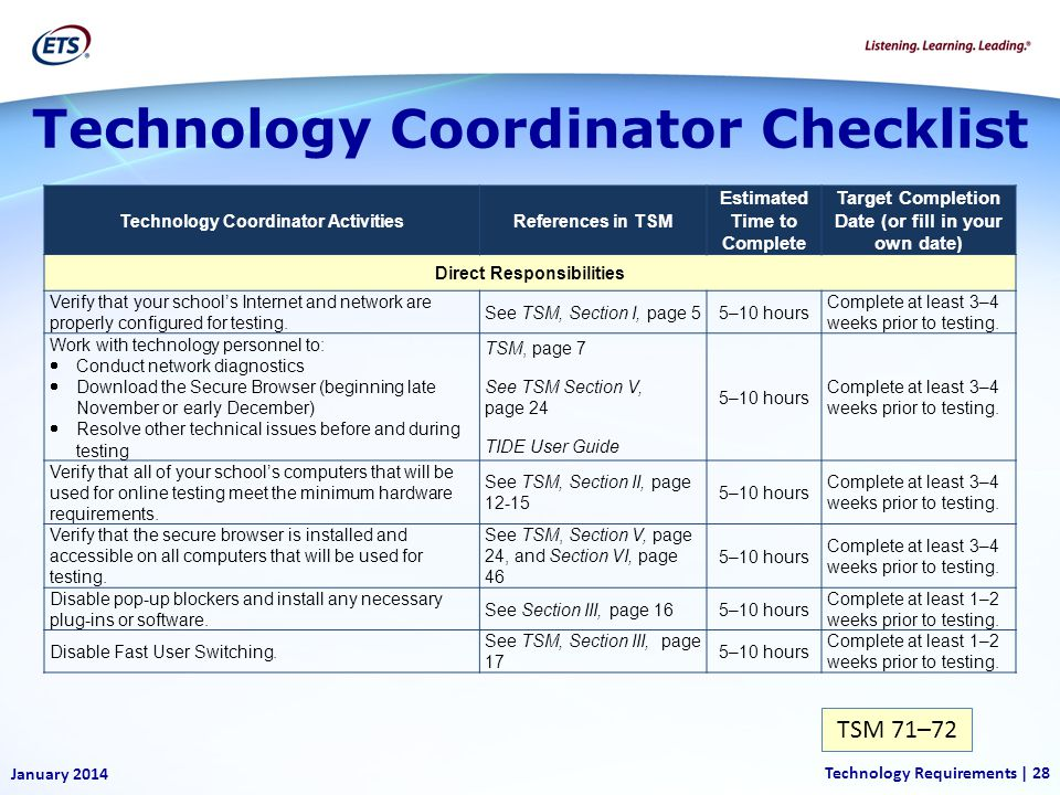Technology Coordinator Checklist