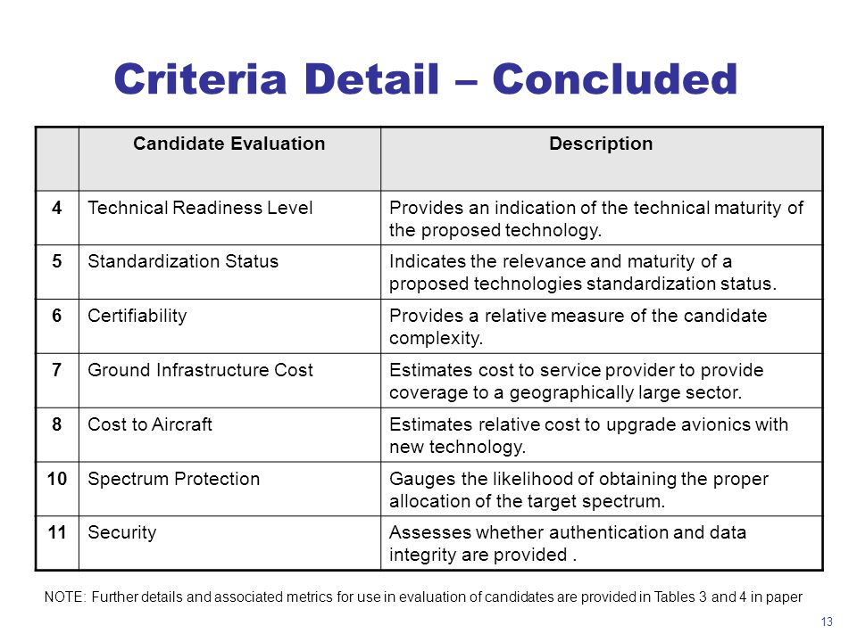 Criteria Detail – Concluded