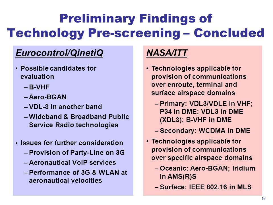 Preliminary Findings of Technology Pre-screening – Concluded
