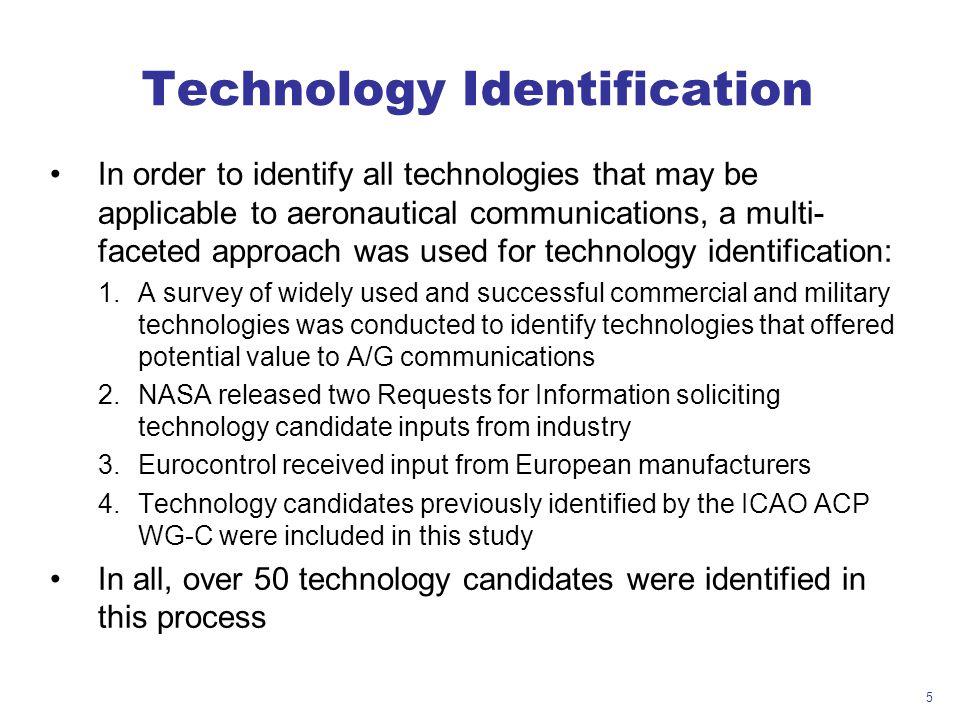 Technology Identification