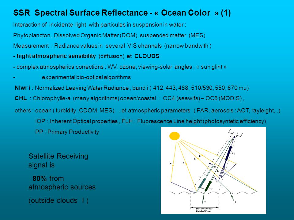 SSR Spectral Surface Reflectance - « Ocean Color » (1)