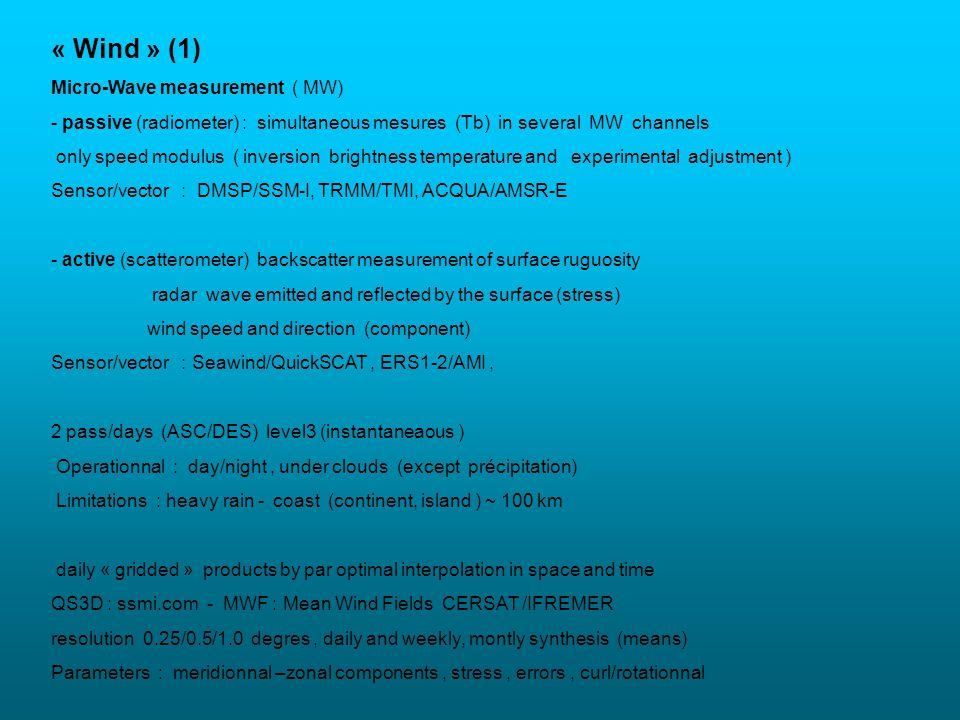 « Wind » (1) Micro-Wave measurement ( MW)