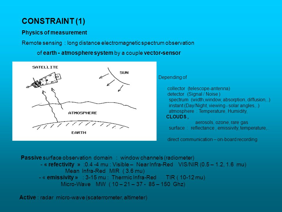 CONSTRAINT (1) Physics of measurement