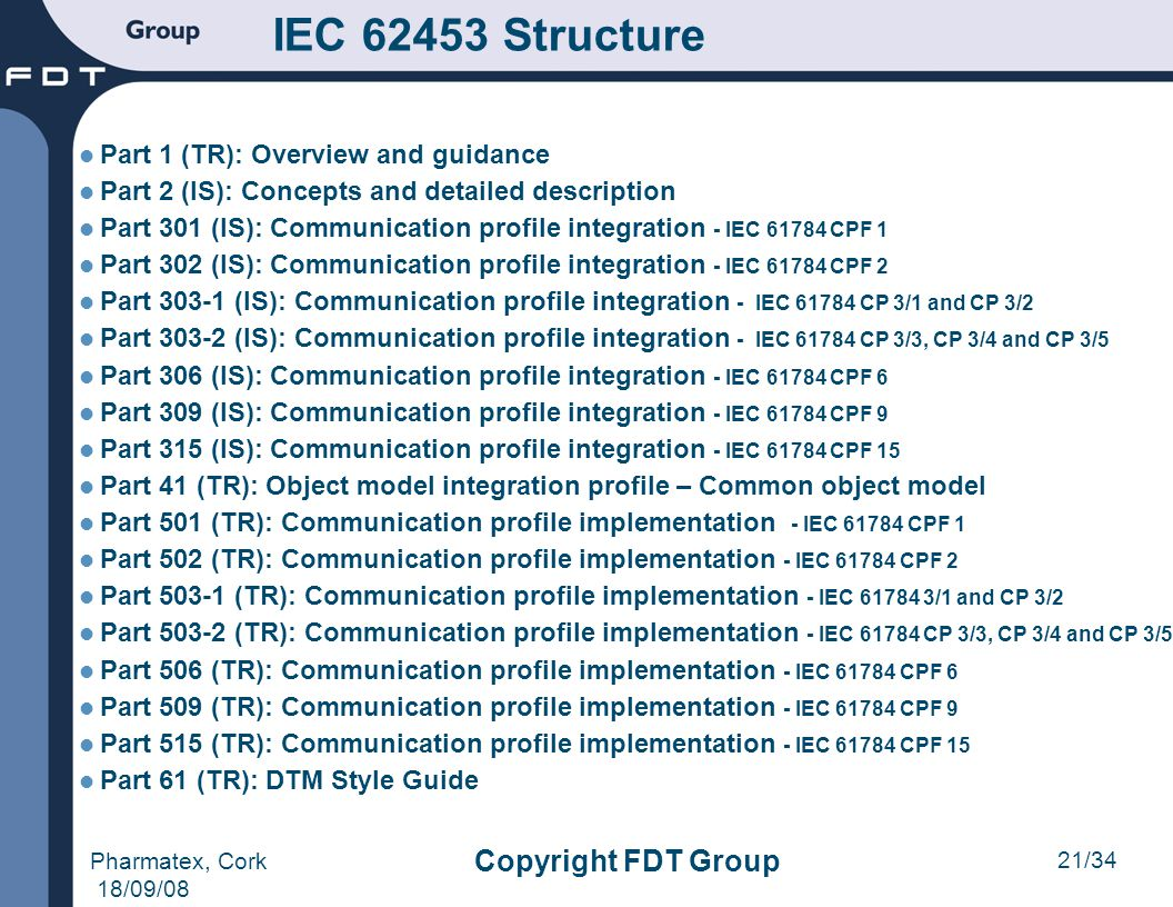 IEC 62453 Structure Copyright FDT Group