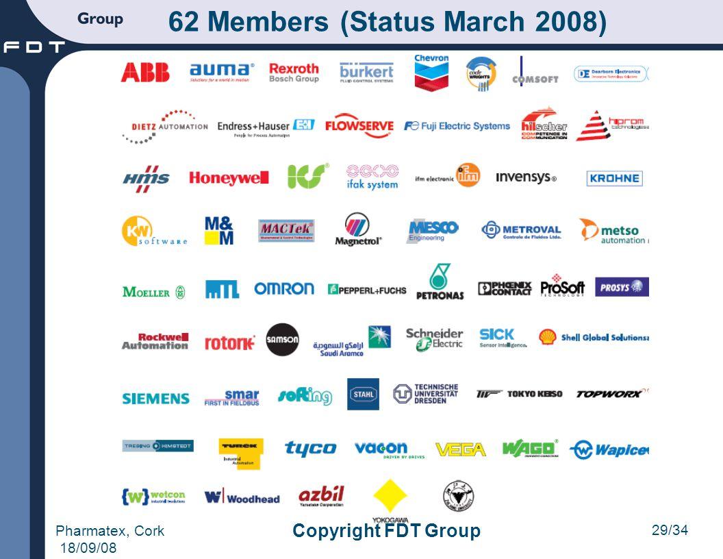 62 Members (Status March 2008)