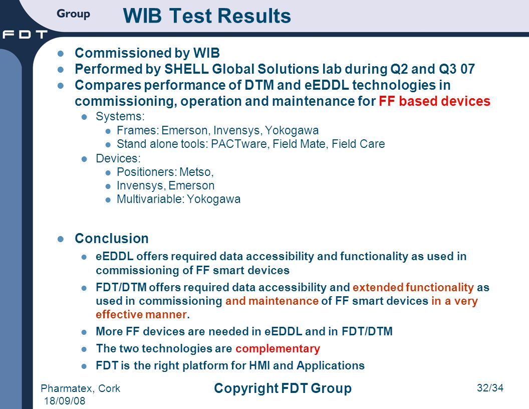 WIB Test Results Commissioned by WIB