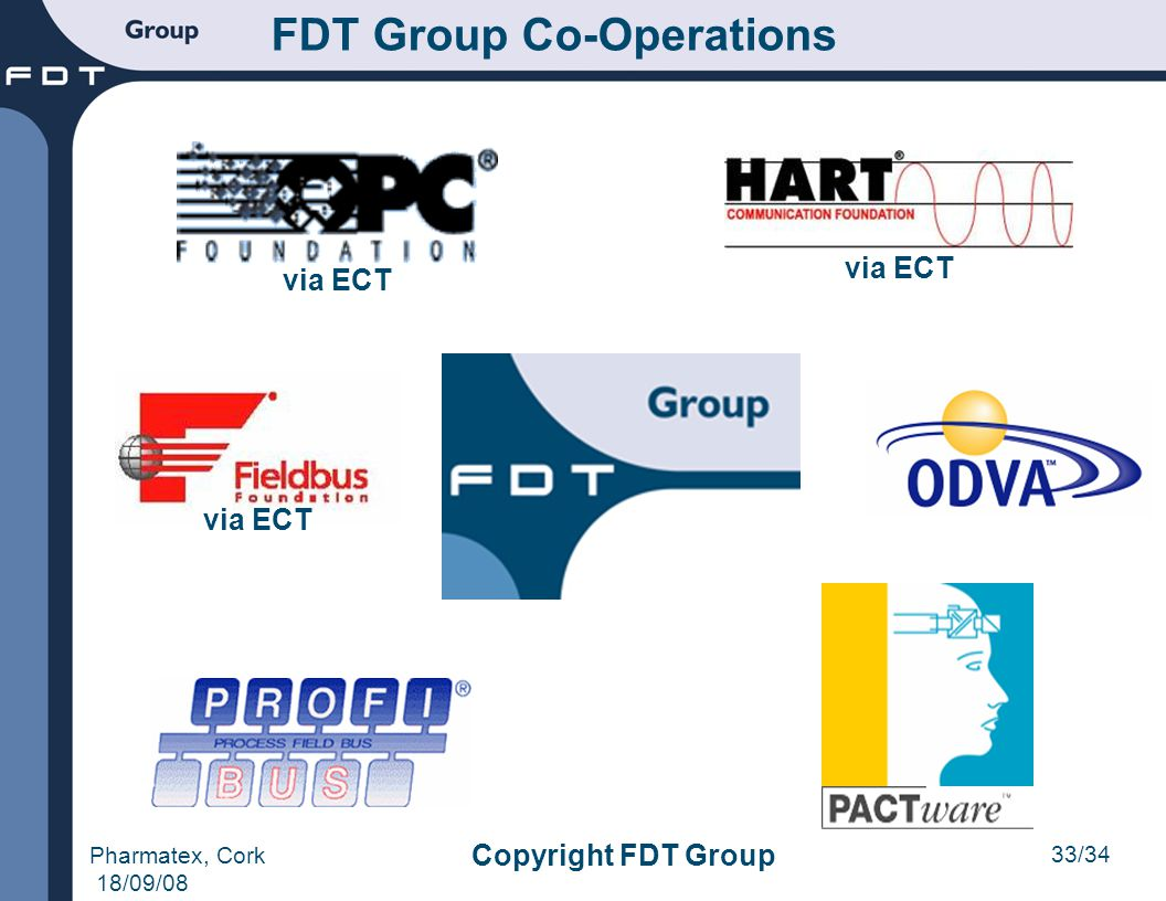FDT Group Co-Operations