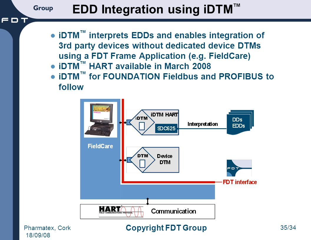 EDD Integration using iDTM™