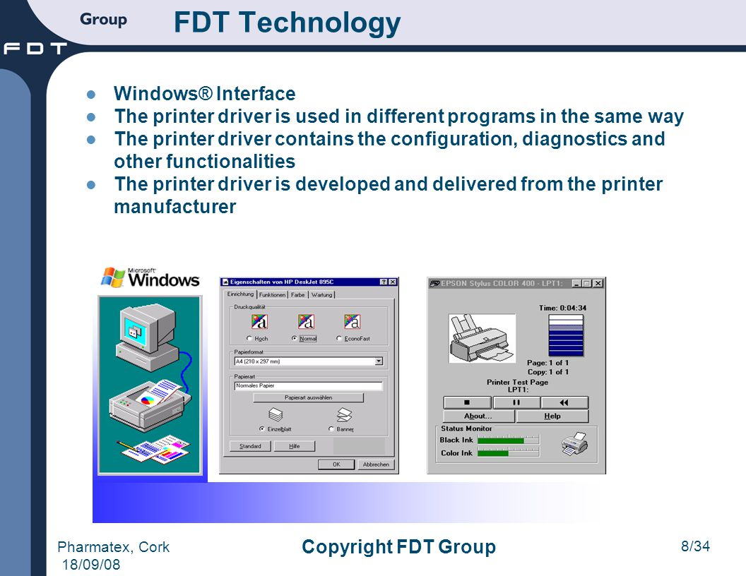 FDT Technology Windows® Interface