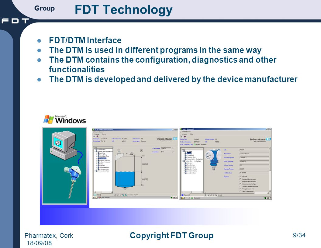 FDT Technology FDT/DTM Interface