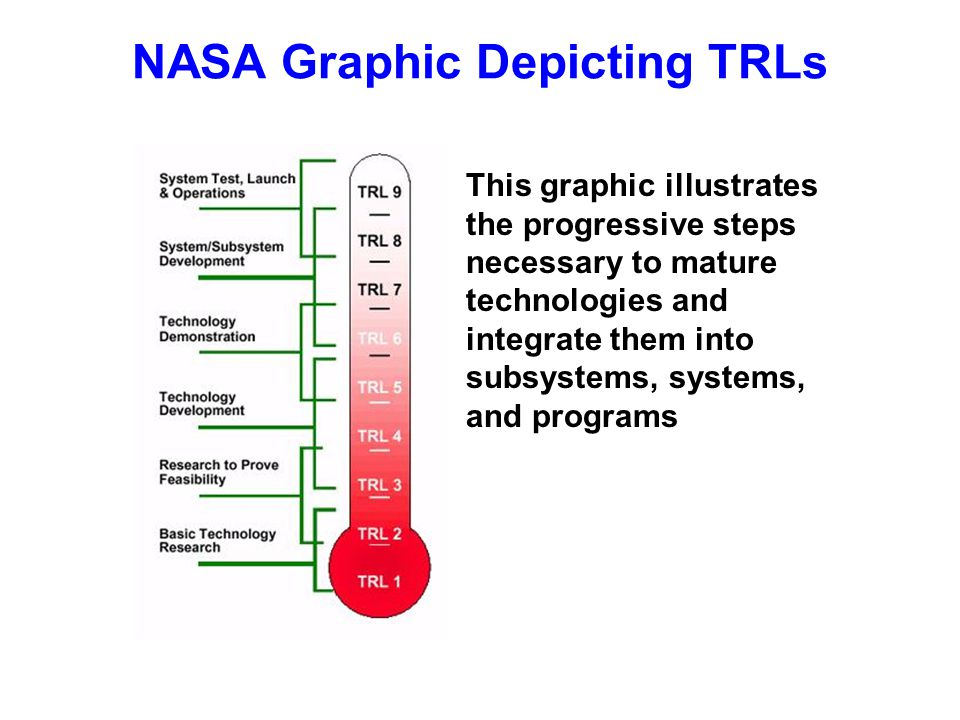 NASA Graphic Depicting TRLs