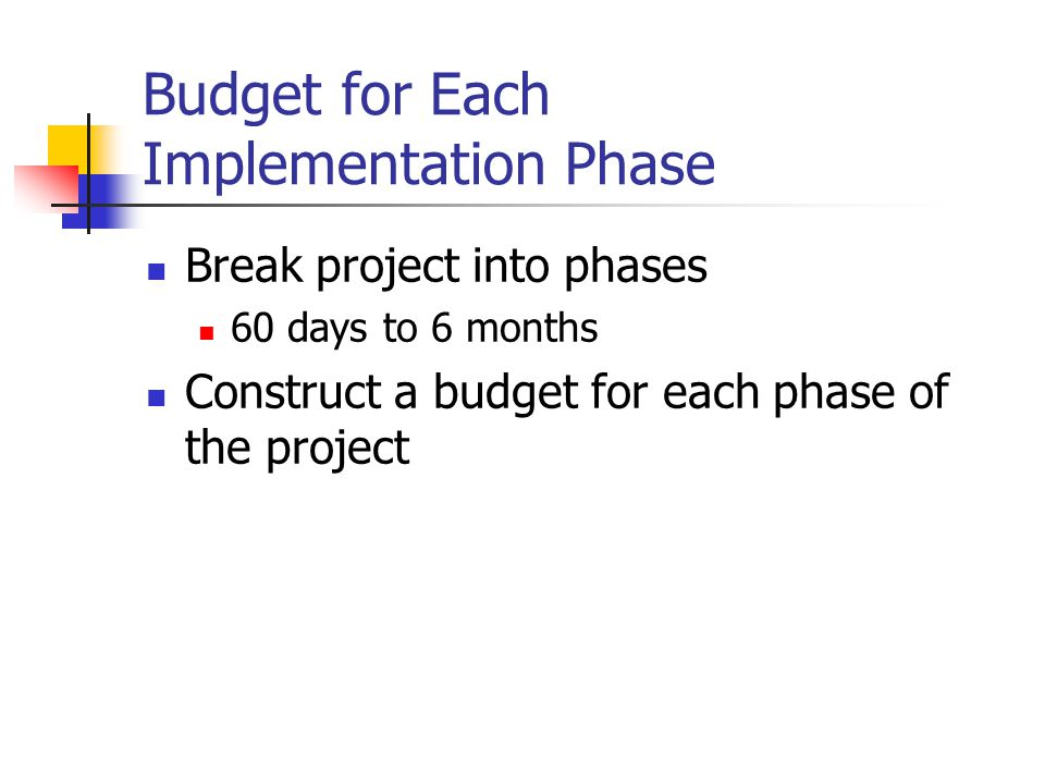 Budget for Each Implementation Phase