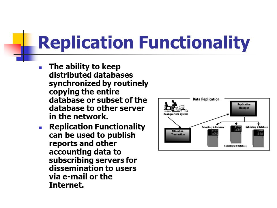 Replication Functionality